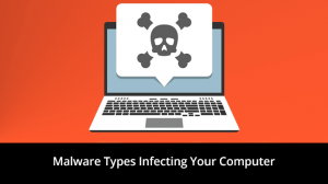 How Does Ransomware Infects a System?