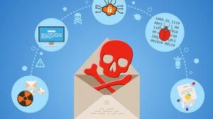 How Does the Ransom Virus Work?