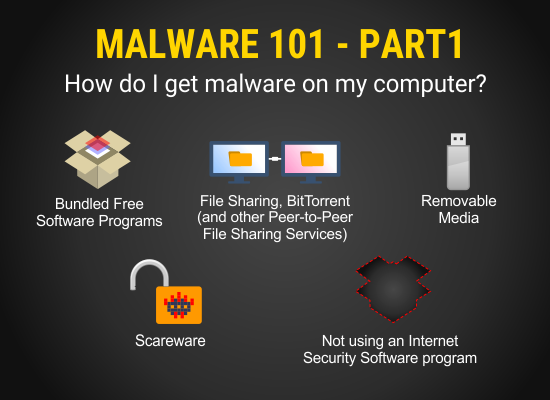 How Do You Get Malware Off Your Computer