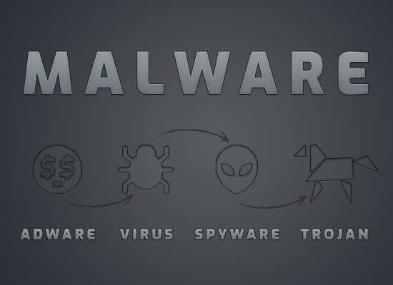 Trojan Horse Malware Effects