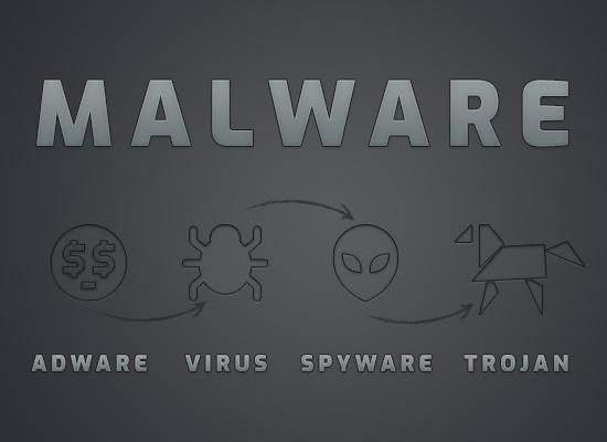 Trojan Horse Malware Effects